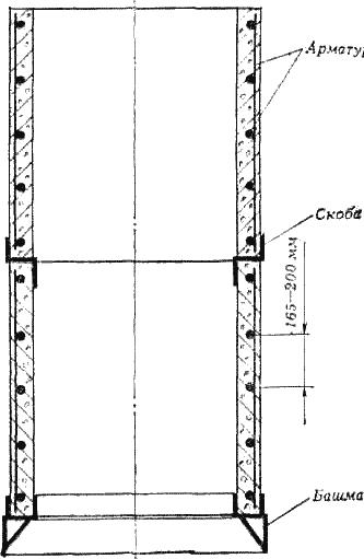 Ствол (крепление) из бетонных колец впритык
