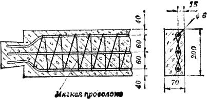 Железобетонная пластина