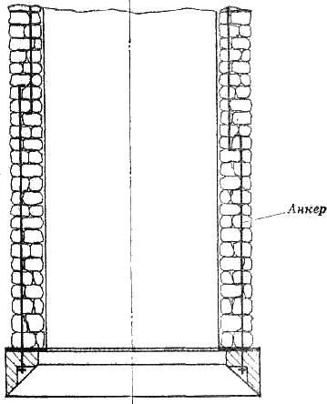 Армирование кирпичных и каменных колодцев анкерными тягамии