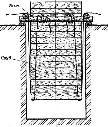 Сруб подвешенный в шахте на веревках
