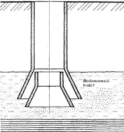 Двойной шатер в водоприемной части