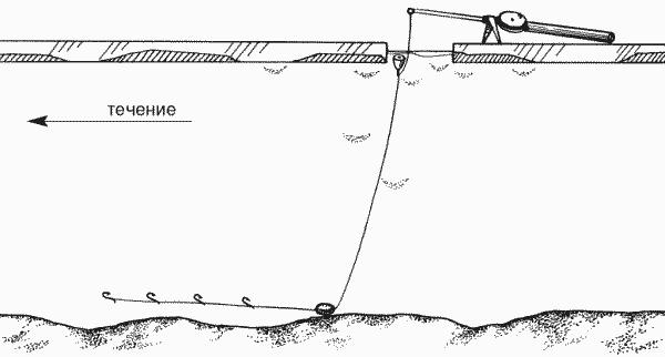Ловля на паровоз мормышек