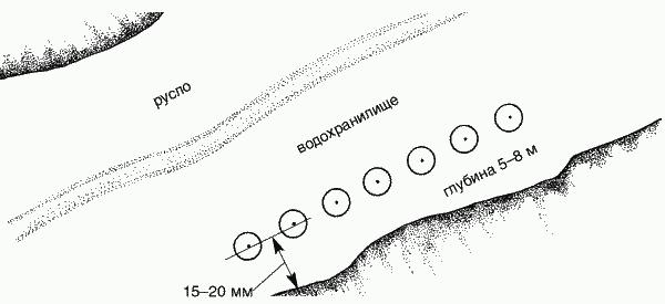 Схема установки кружков на угря