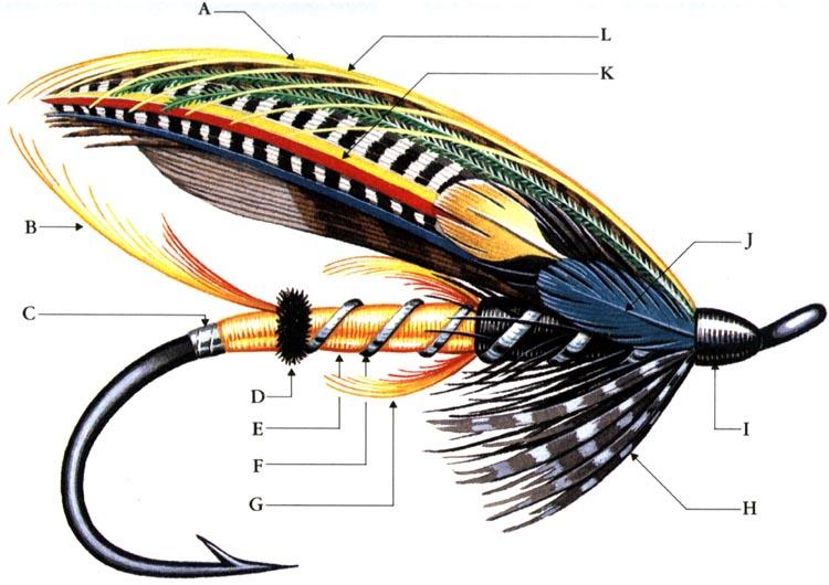 Мушки для рыбалки видео