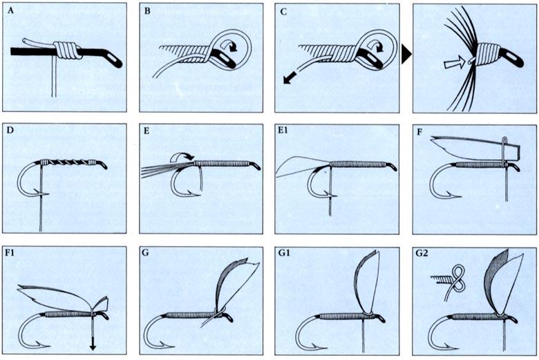 Как изготовить рыболовный крючок в домашних условиях