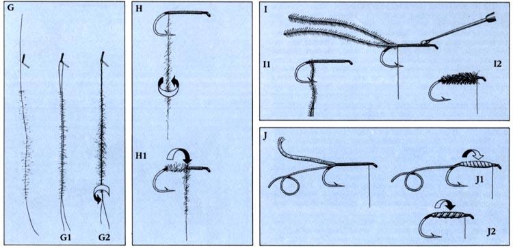 как делать мушек для рыбалке