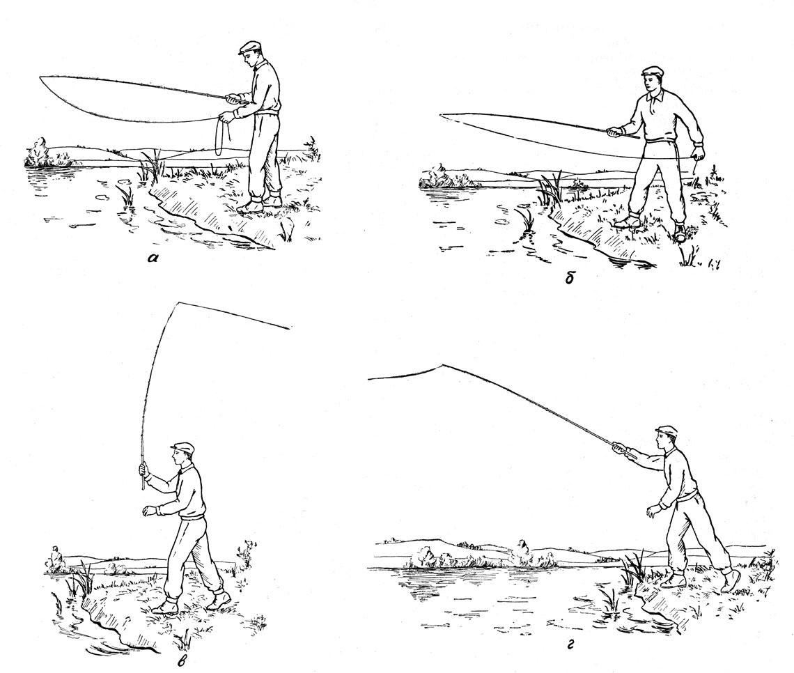 впереди ловля рыбы на удочку в картинках монархических европейских