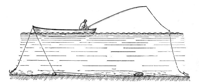 в проводку с лодки