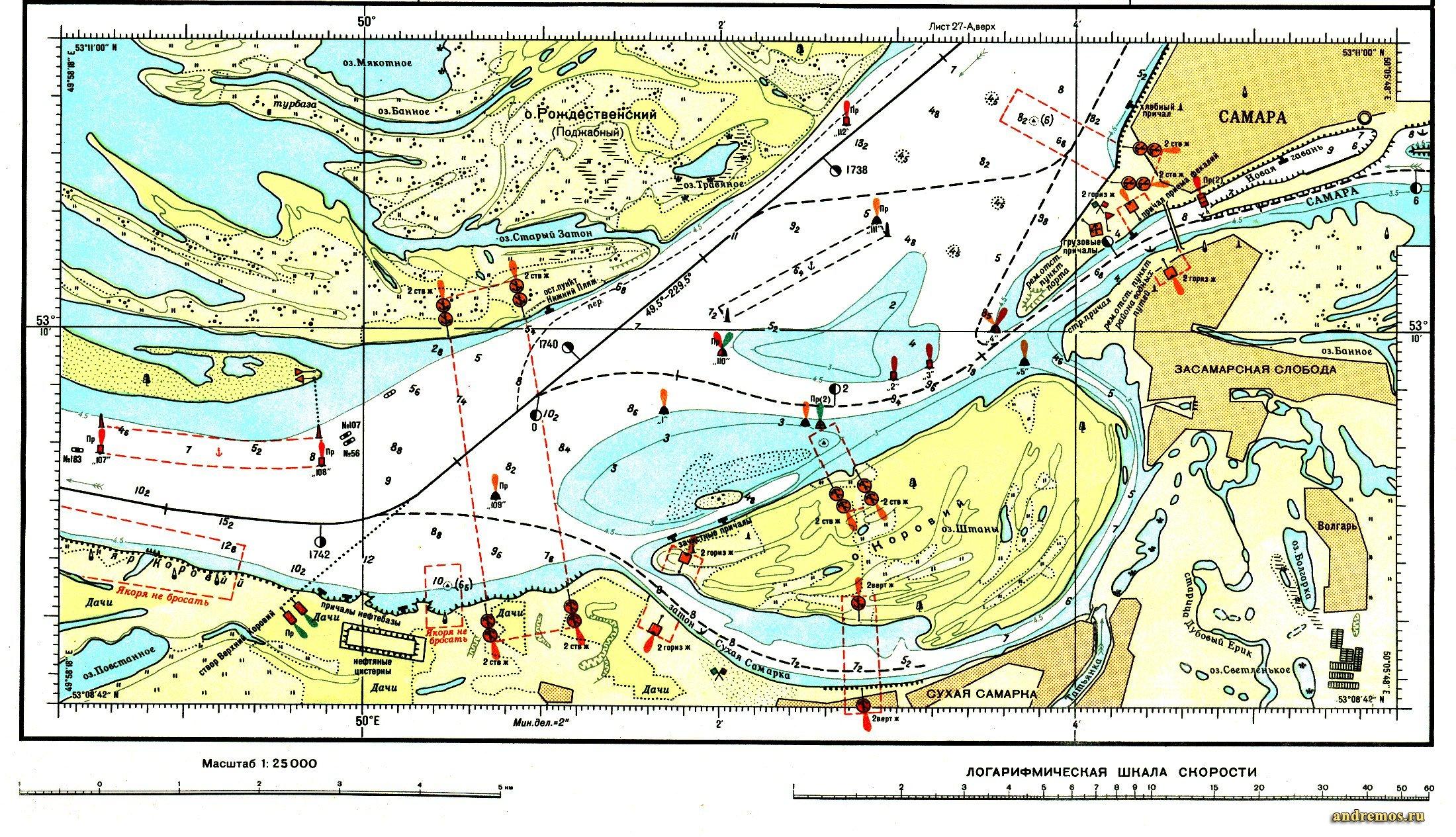 Саратовское Водохранилище Карта Глубин