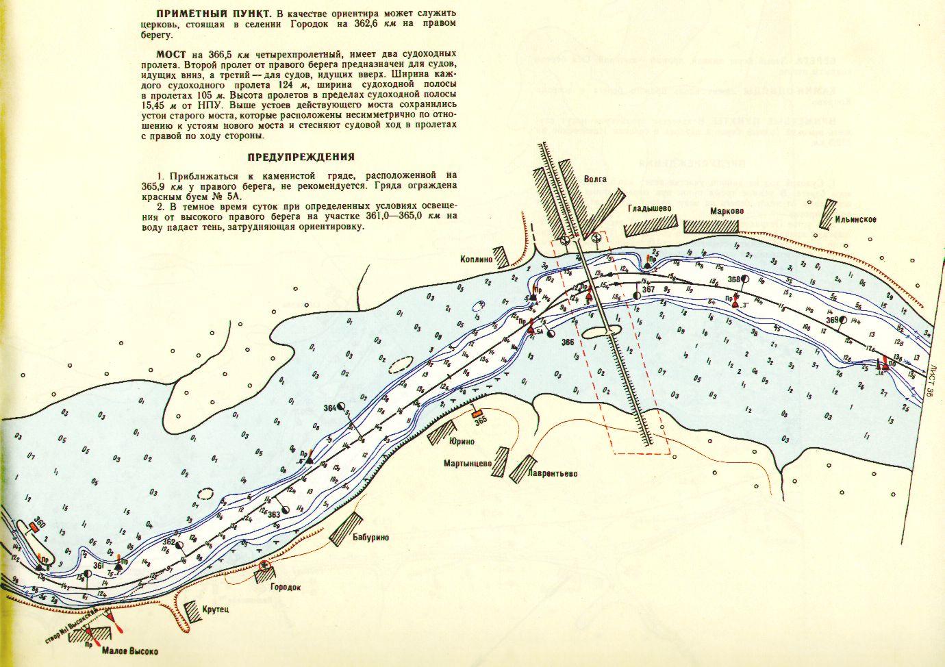 карта глубин рыбинского водохранилища рыбалка
