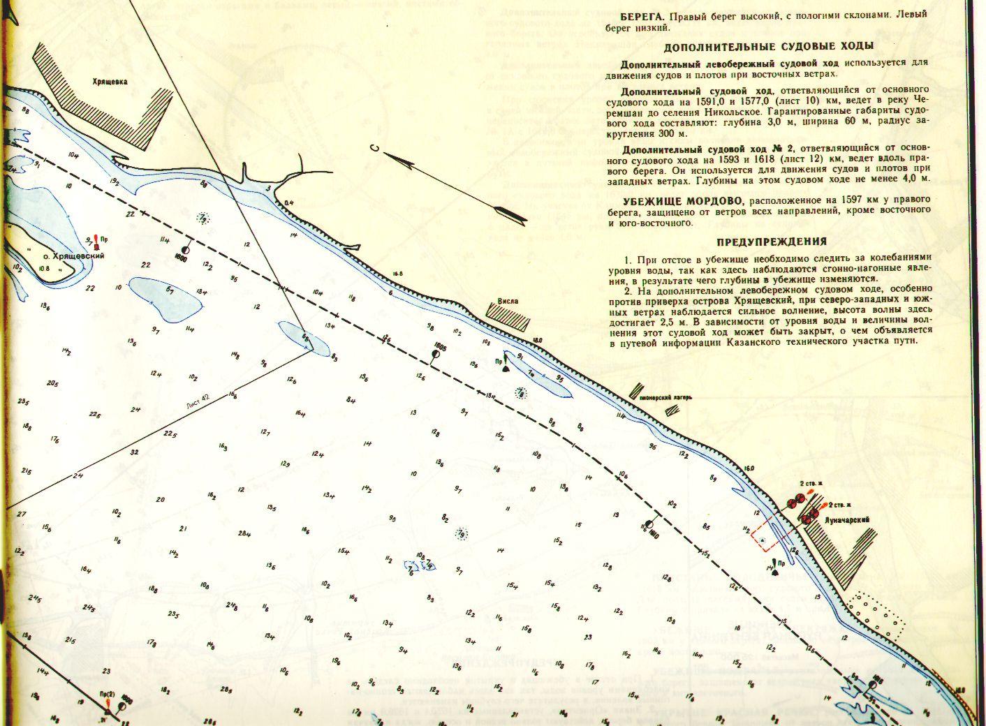 рыболовная карта глубин куйбышевского водохранилища