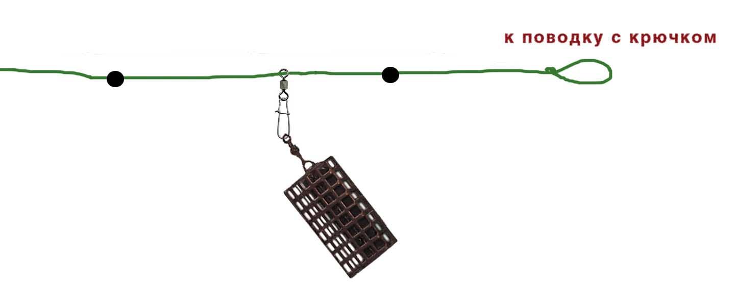 Как правильно сделать скользящую кормушку