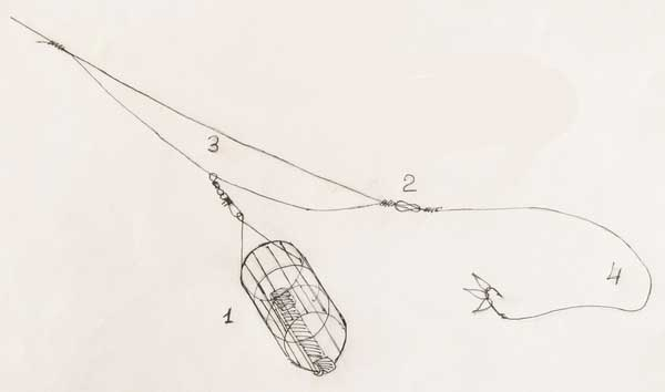 1 - кормушка корзинка с