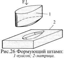 изготовление пуансона и матрицы для блесны