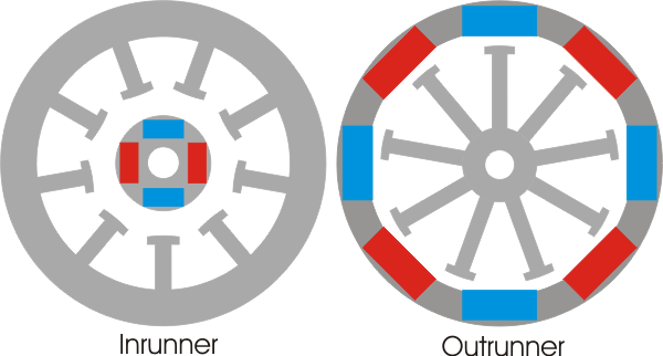 Маркировка двигателей