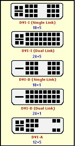 Полный список типов DVI (чаще